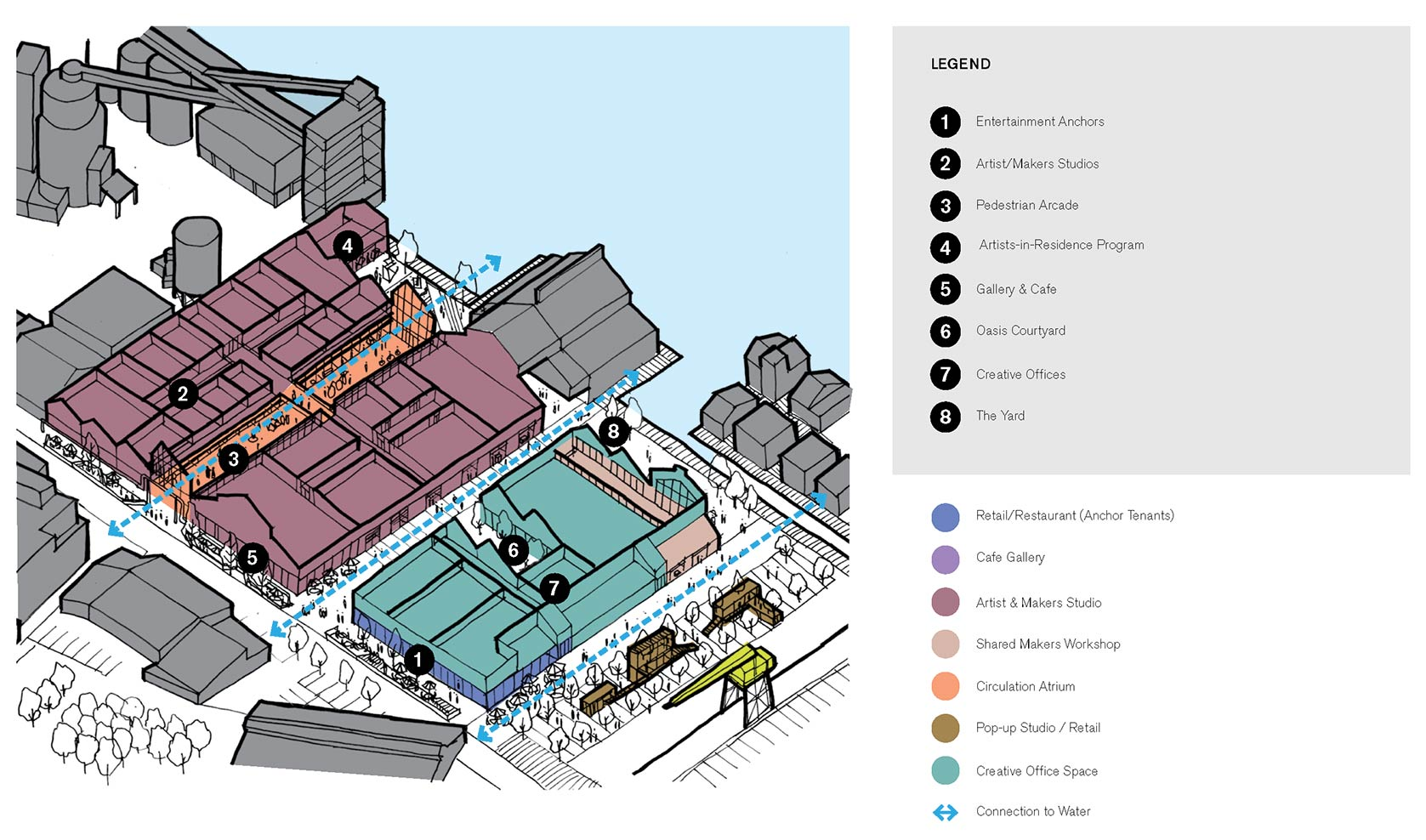 Proposed Granville Island Arts and Innovation Hub concept plan